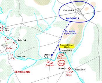 Battle of Blackburn's Ford